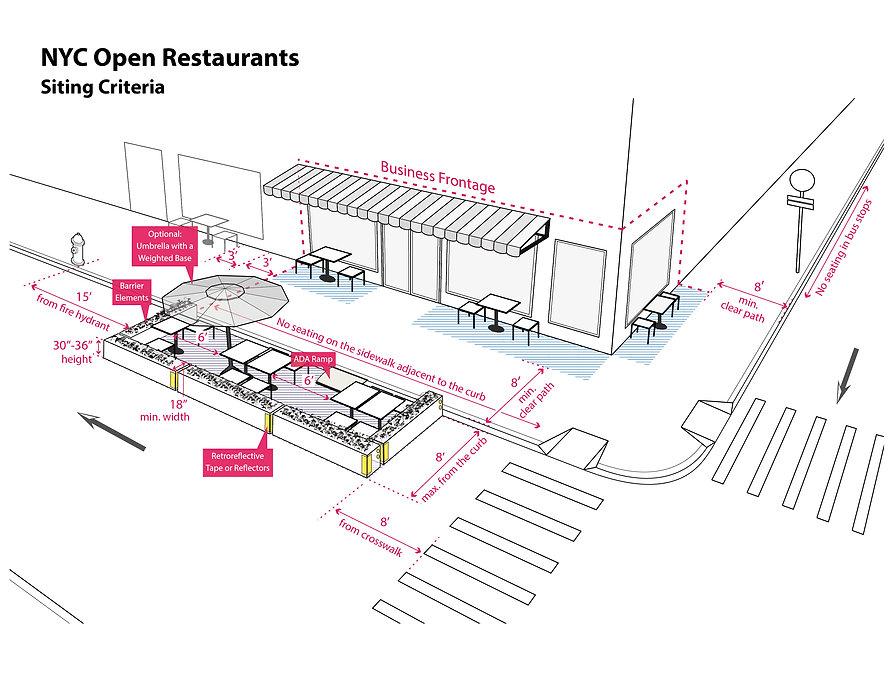 open-restaurants-application-detailed-sp