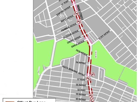 Main St. Road Regulation Infograph