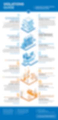 Violations_Guide_digital.jpg