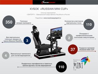 Кубок RUSSIAN MINI CUP