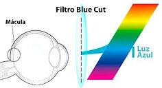 blue-cut.jpg