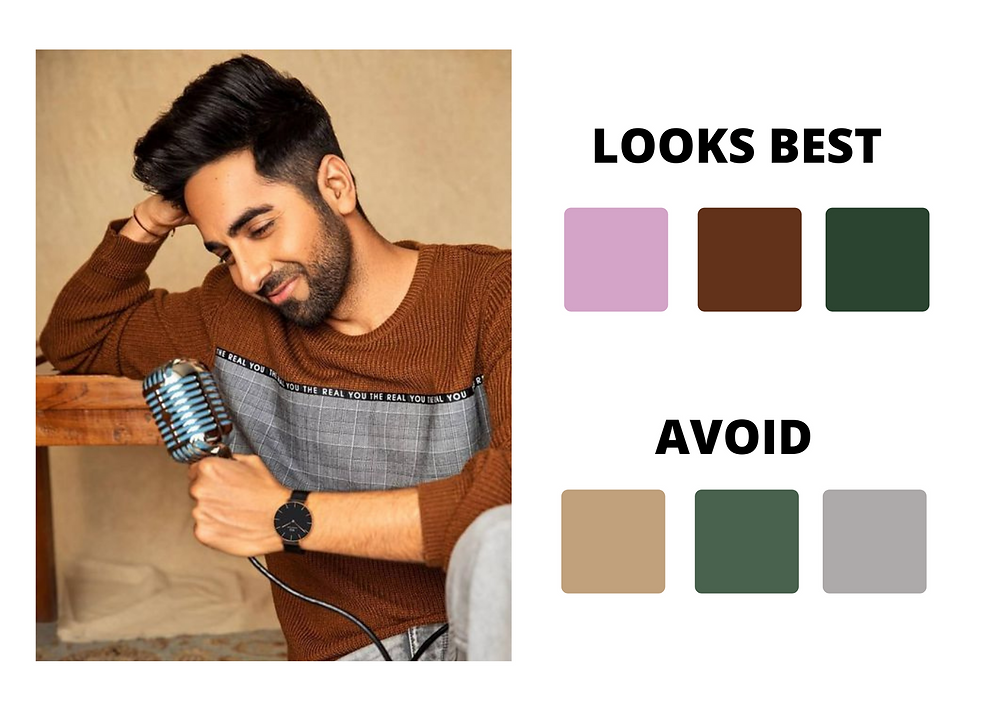 Ayushmann Khurrana Medium or Olive Skin Tone Analysis