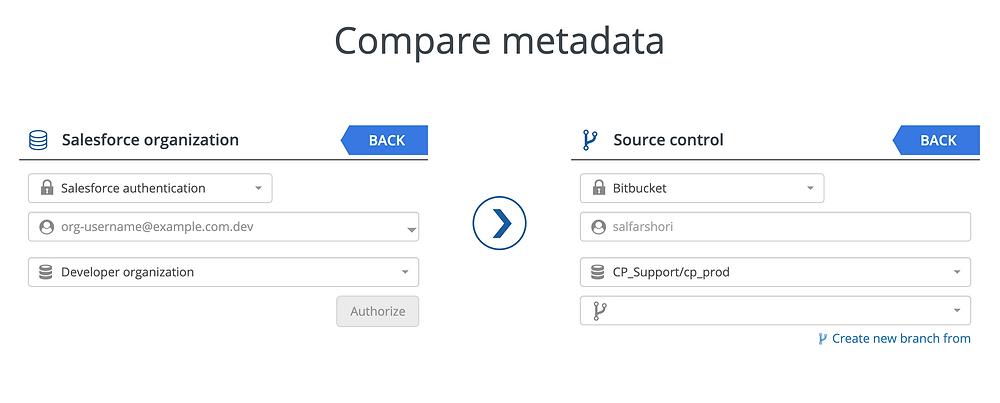 Metadata export via Gearset