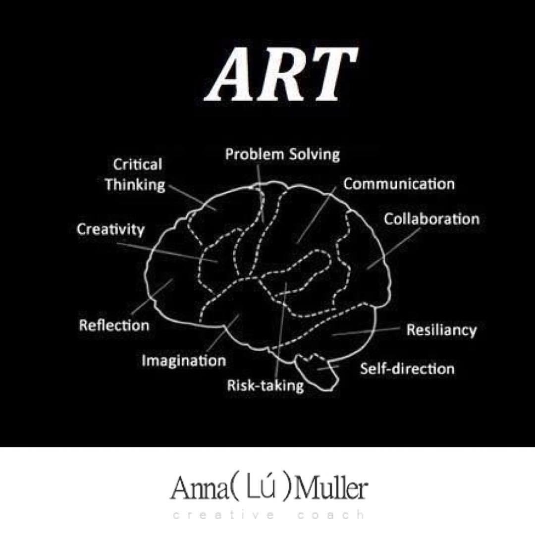 Workshop Inteligência Criativa