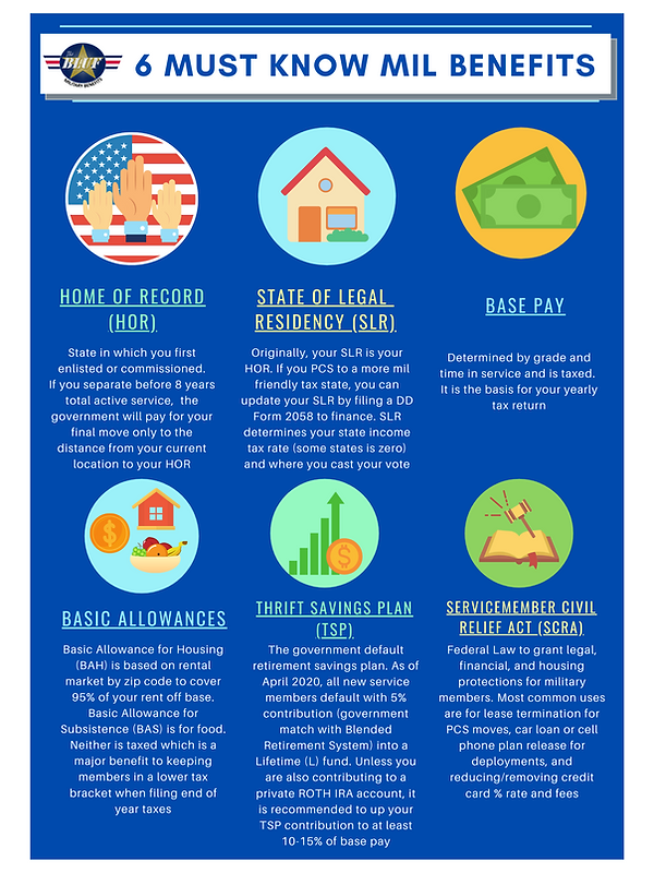 6 Must Know Military Benefits Infographic