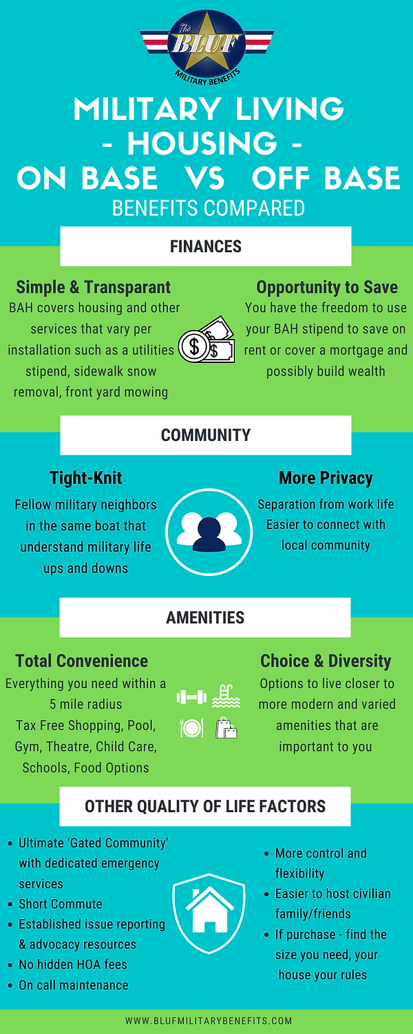 Military Living On vs Off Base Housing Infographic
