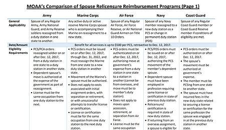 MOAA Licensure R Snapshot.JPG