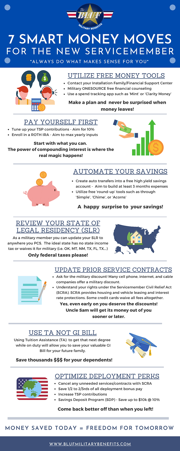 7 Smart Military Money Moves for the new servicemember