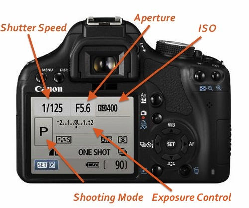 Basic Camera Functions - Class