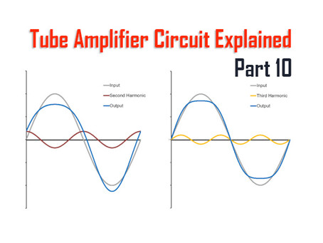 Tube Amplifiers Explained, Part 10: Understanding Distortion