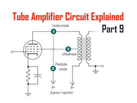 Tube Amplifiers Explained, Part 9:  Screen Voltage and Ultralinear Mode