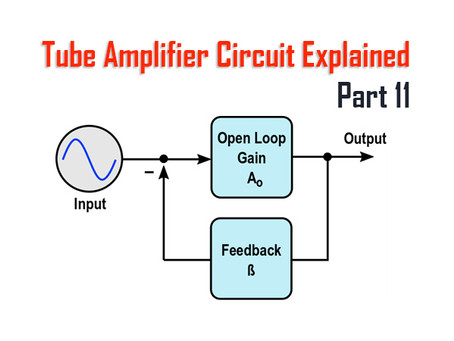 Tube Amplifiers Explained, Part 11: Negative Feedback