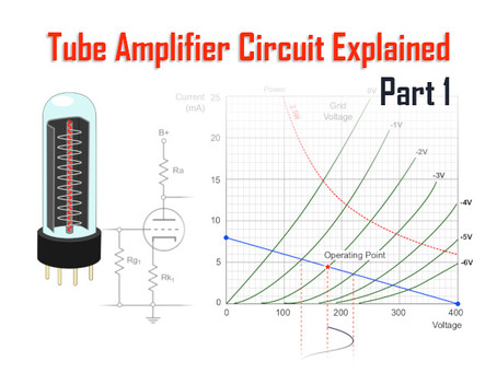 Tube Amplifiers Explained, Part 1: Introduction