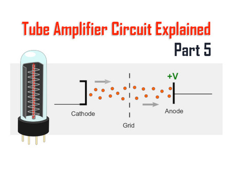 Tube Amplifiers Explained, Part 5:  How Tubes Work
