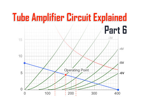 Tube Amplifiers Explained, Part 6: Load Lines and Operating Point