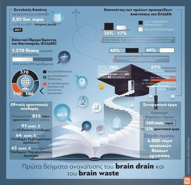 brain gain.jpg