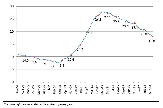 unemployment rate.JPG