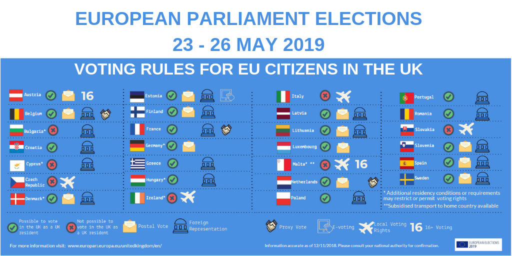 voting-rules-for-eu-citizens-in-the-uk.p