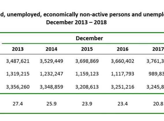 unemployment rate_matrix.JPG