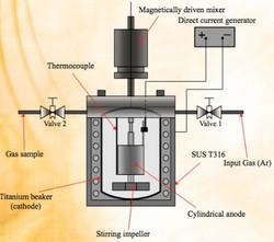 Hydrothermal electrolysis reactor