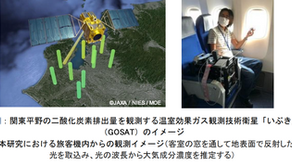 2020/9/28 人工衛星と旅客機による大気成分等の観測に関するJAXAとの共同研究開始