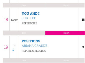 Jubillee in Top 20 in Official Uk Album Charts!!