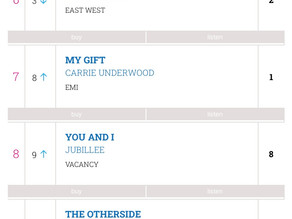 Jubillee Number 8! Official Uk Country Charts