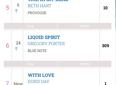 Doris Day- With Love NO:7 in Charts!!