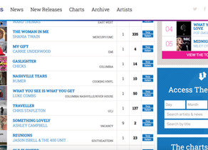 Ashley Hits Top 10 in official Charts!!