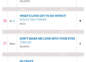 Jubillee make UK official Single Charts!!