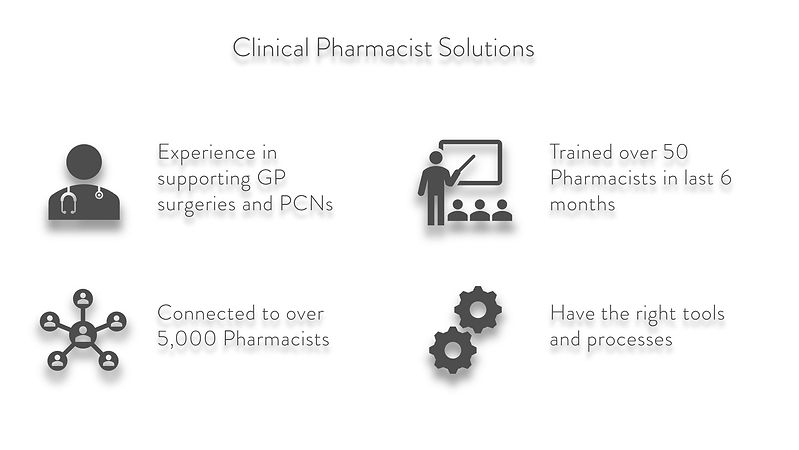 about us Clinical Pharmacist Solutions.j