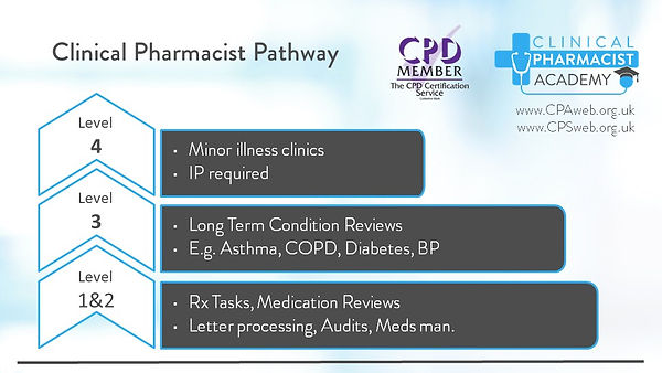 Clinical Pharmacist pathway.jpg