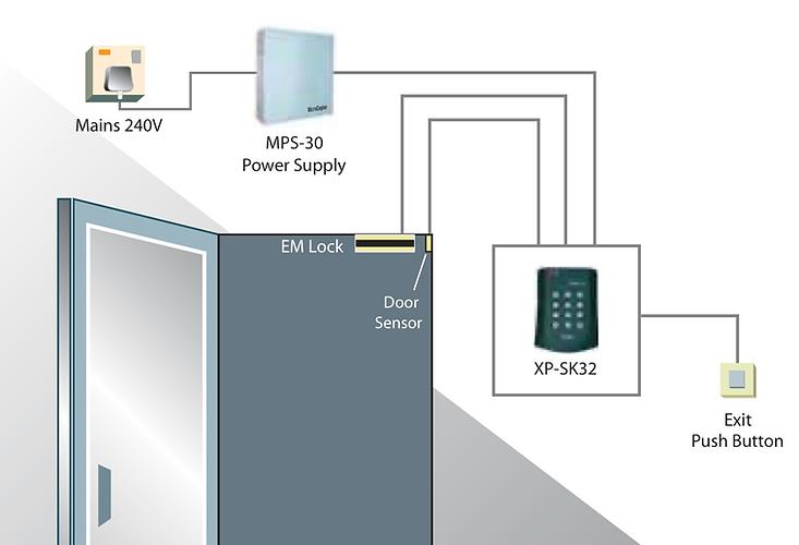 Electromagnetic lock configuration diagr