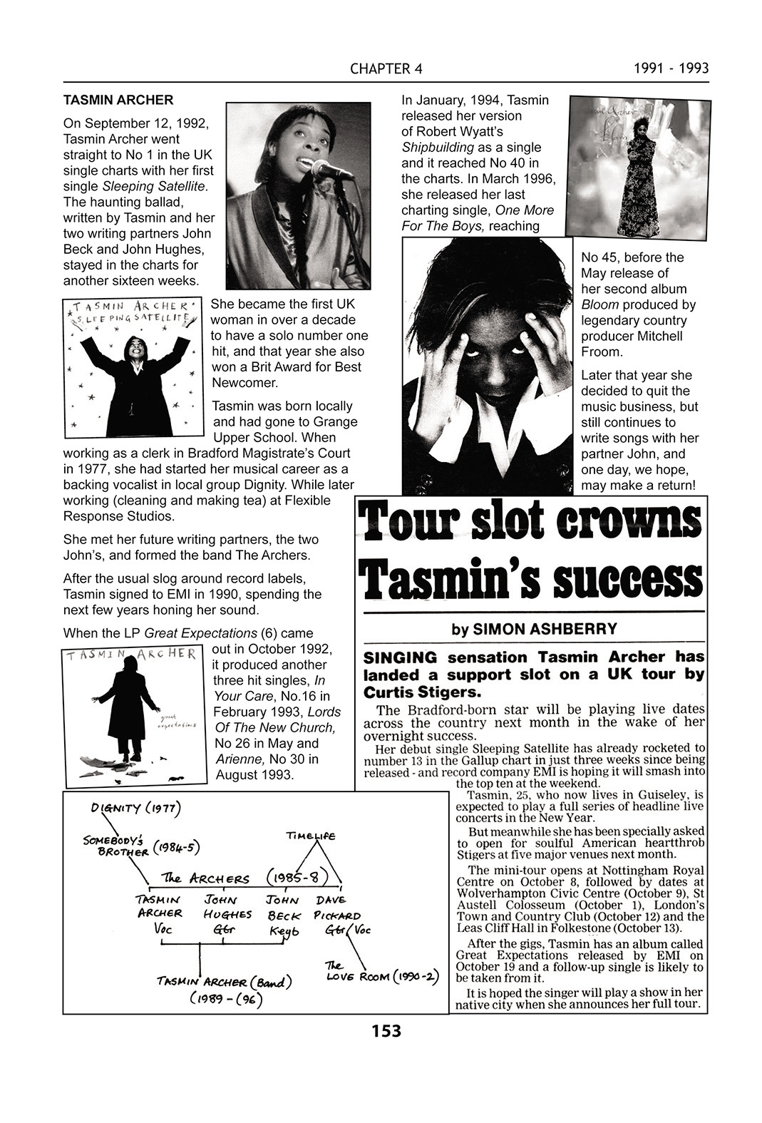 Tasmis Archer sample page