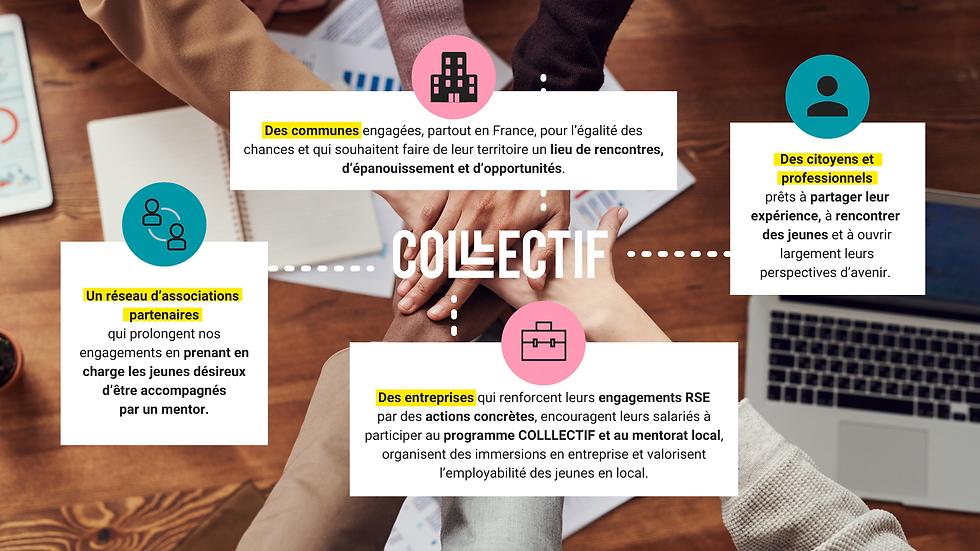 Des communes engagées, partout en France