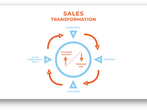 Increase Revenues Faster Through Sales Transformation