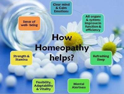 How-Homeopathy-Helps.jpg