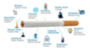 poisons in conventional cigarette