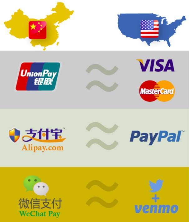Payment Method Comparison.jpg