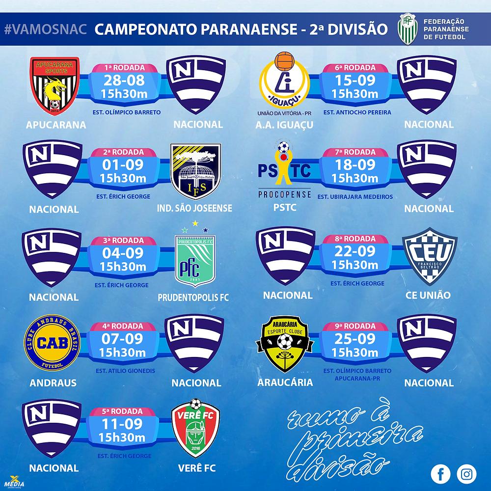 tabela campeonato paranaense