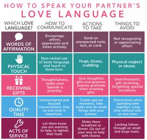 love language chart
