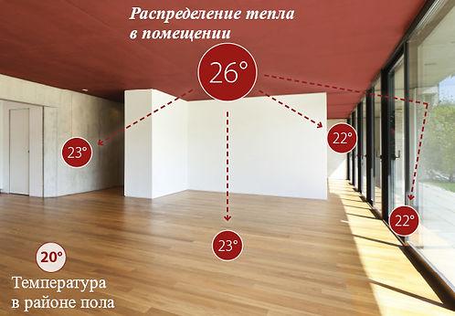 10-SPTHERM-Deckenheizung-Bild.jpg
