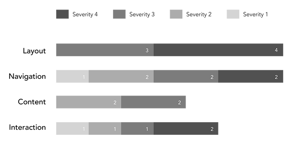 Bar chart.png