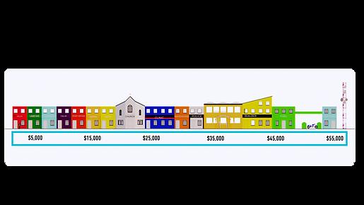 fundraising metermini town_4x.png