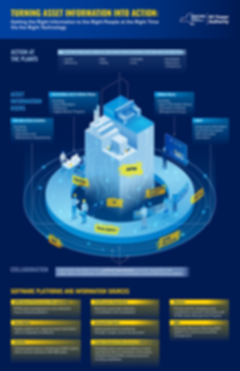 NYPA Ops Software Infographic_v06.png