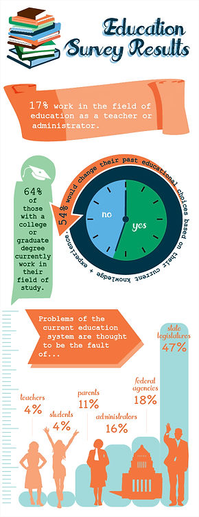 Education_Infographic-01.jpg