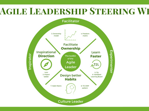 The Agile Leadership Steering Wheel