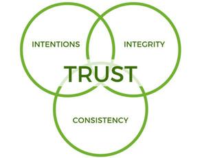 The Model of Trust