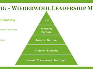 Herbig - Wiederwohl Leadership Model