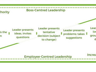 Tannenbaum and Schmidt's Leadership Model